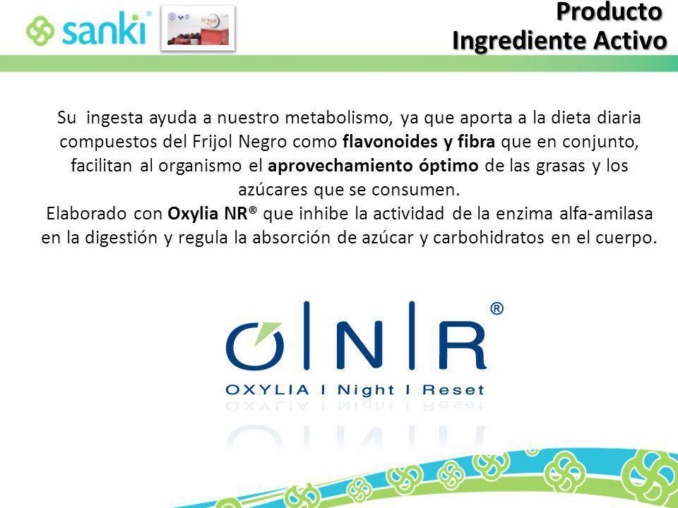 Producto Ingrediente Activo.