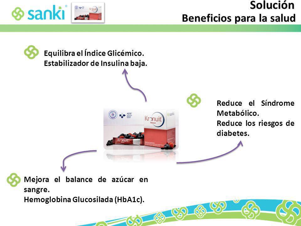 Solución Beneficios para la salud Estabilizador de Insulina baja.