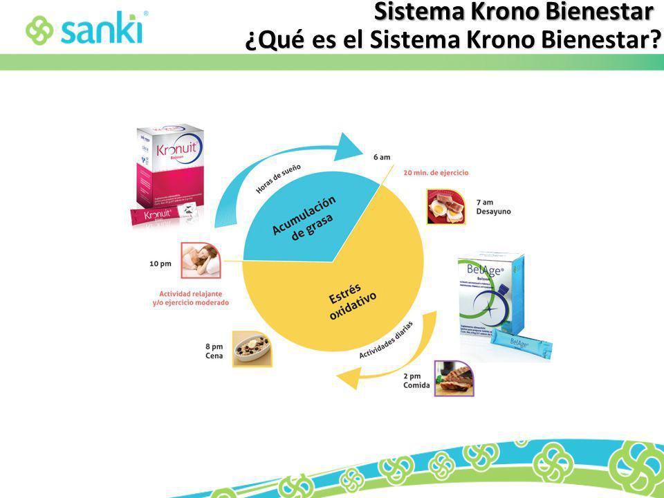 Sistema Krono Bienestar