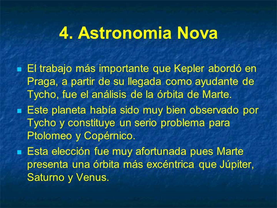 4. Astronomia Nova