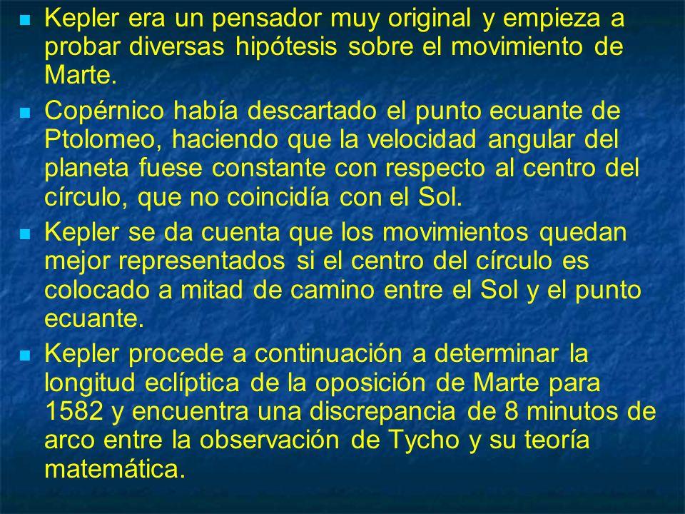 Kepler era un pensador muy original y empieza a probar diversas hipótesis sobre el movimiento de Marte.