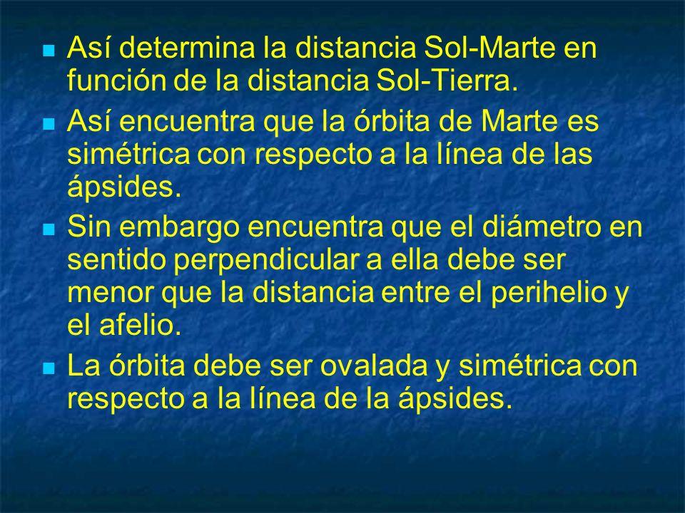 Así determina la distancia Sol-Marte en función de la distancia Sol-Tierra.