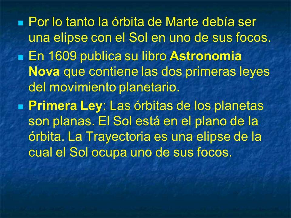 Por lo tanto la órbita de Marte debía ser una elipse con el Sol en uno de sus focos.