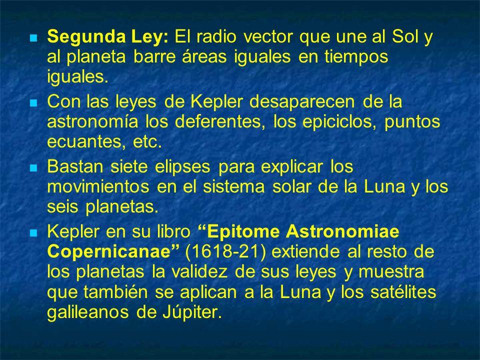 Segunda Ley: El radio vector que une al Sol y al planeta barre áreas iguales en tiempos iguales.
