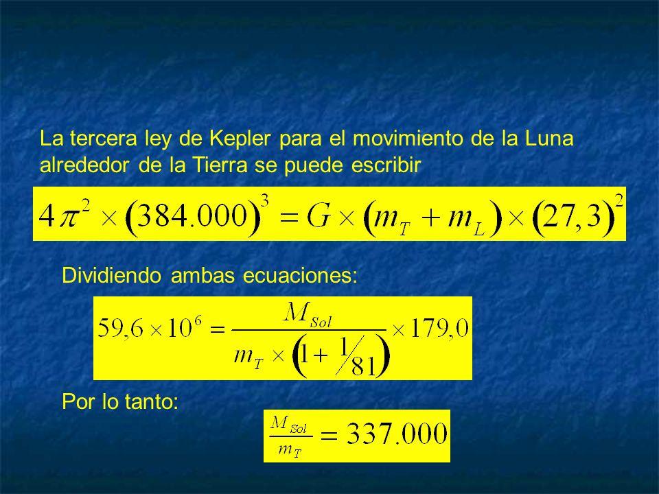 La tercera ley de Kepler para el movimiento de la Luna