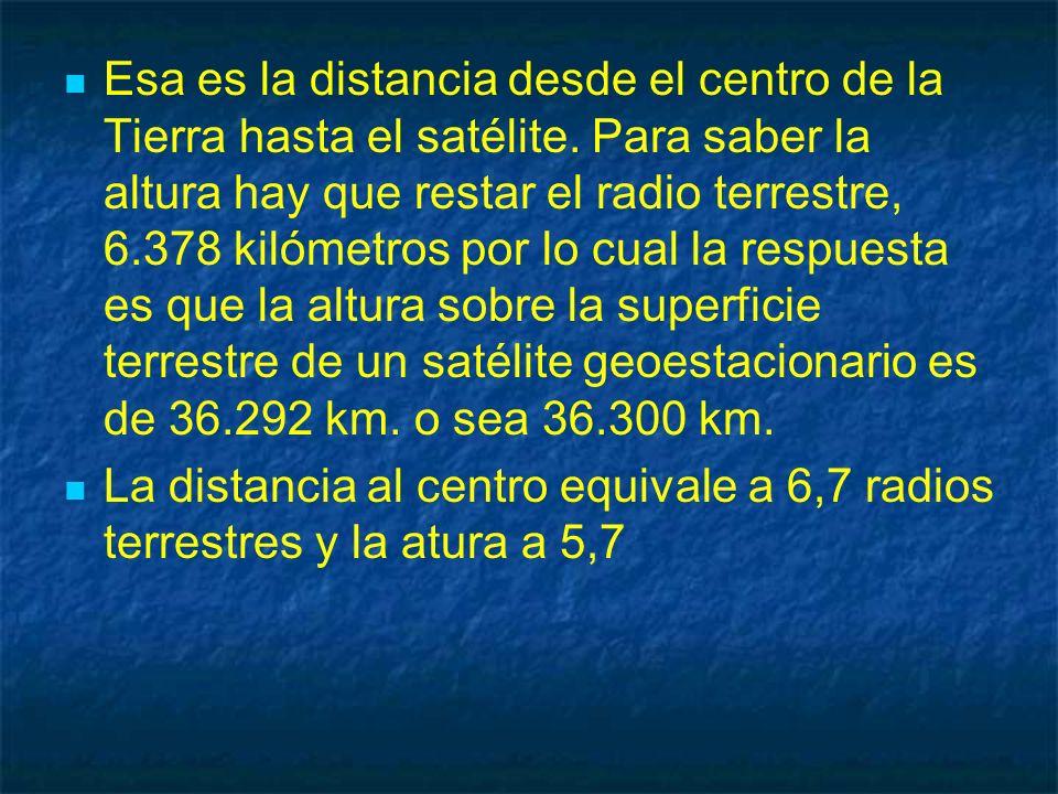 Esa es la distancia desde el centro de la Tierra hasta el satélite