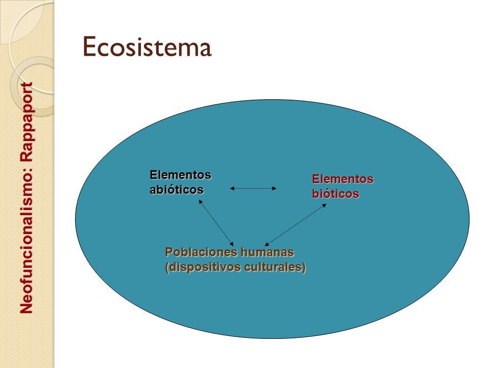 Ecosistema Neofuncionalismo: Rappaport Elementos abióticos