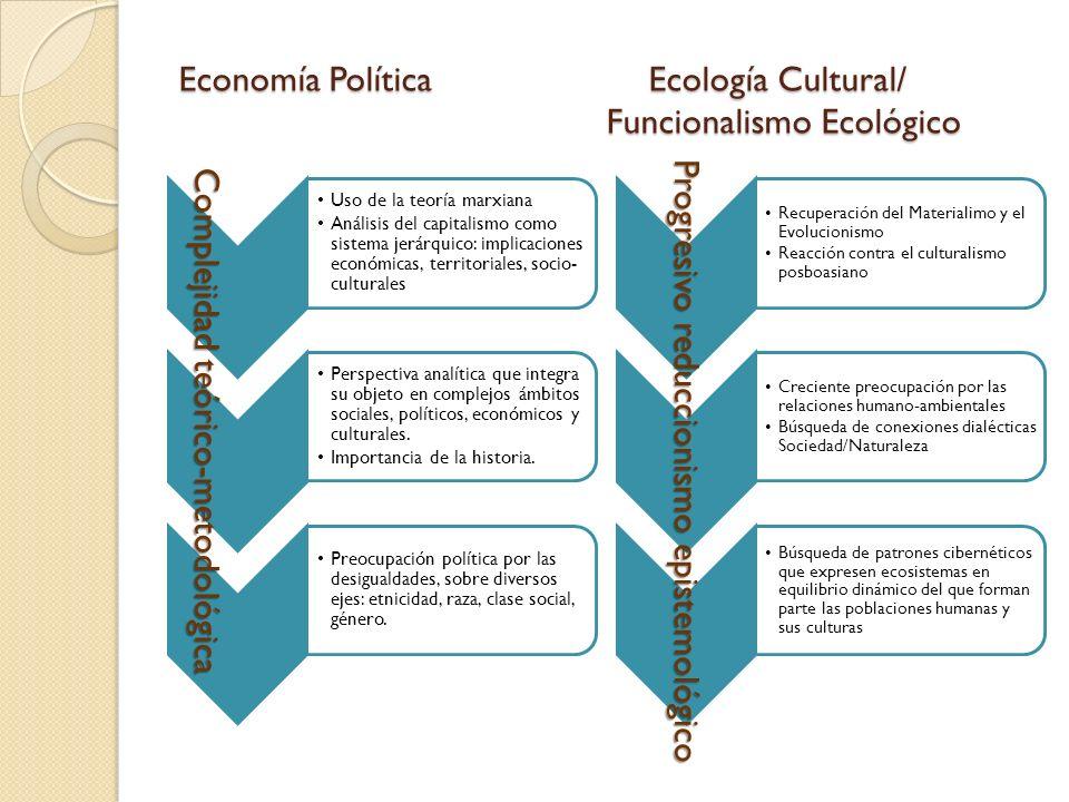 Economía Política Ecología Cultural/ Funcionalismo Ecológico