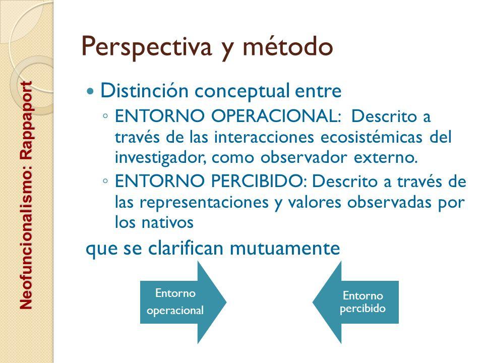 Perspectiva y método Distinción conceptual entre