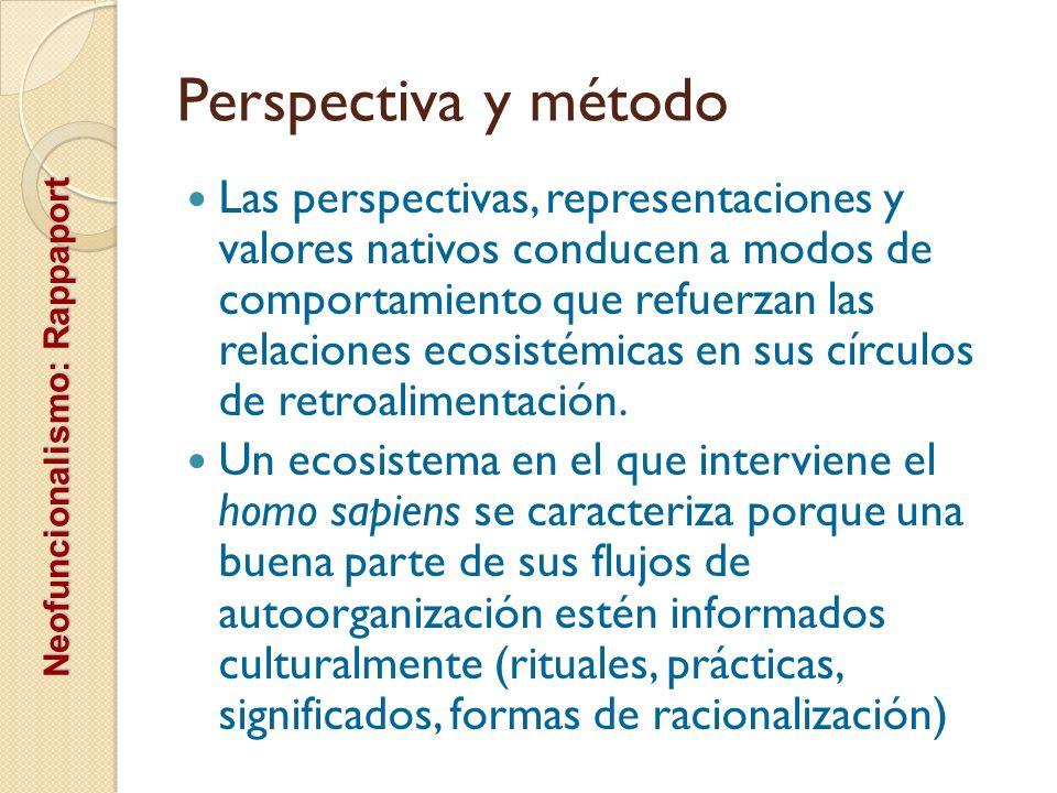 Perspectiva y método