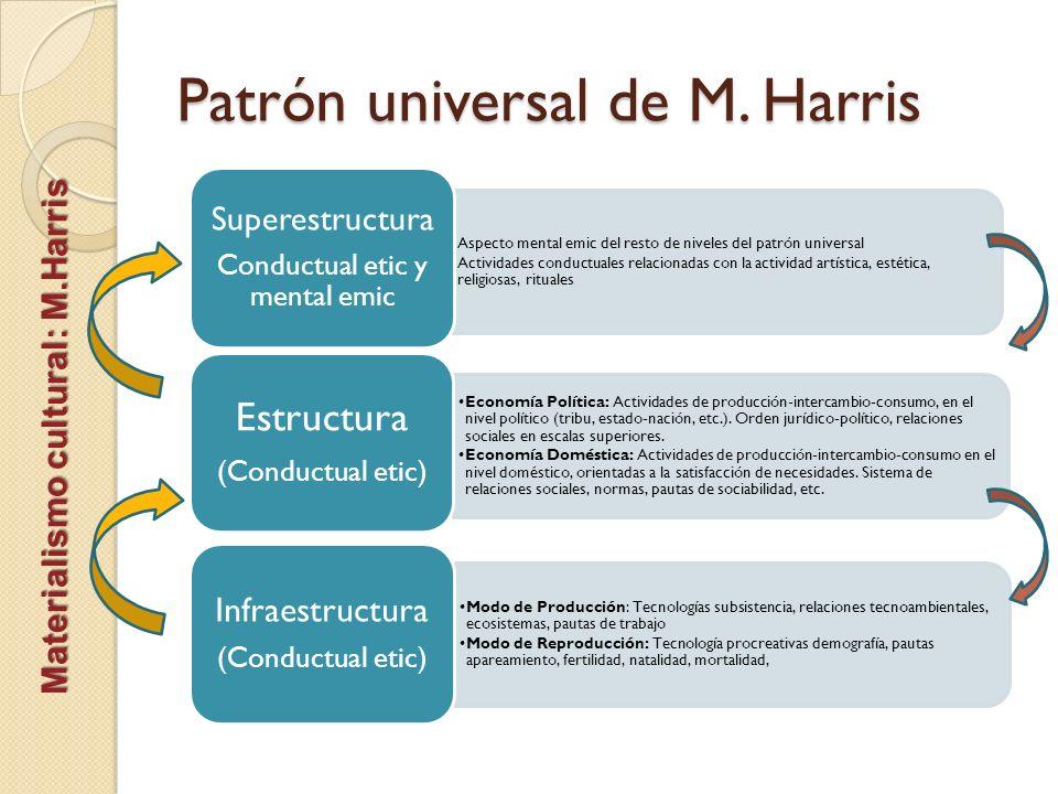 Patrón universal de M. Harris