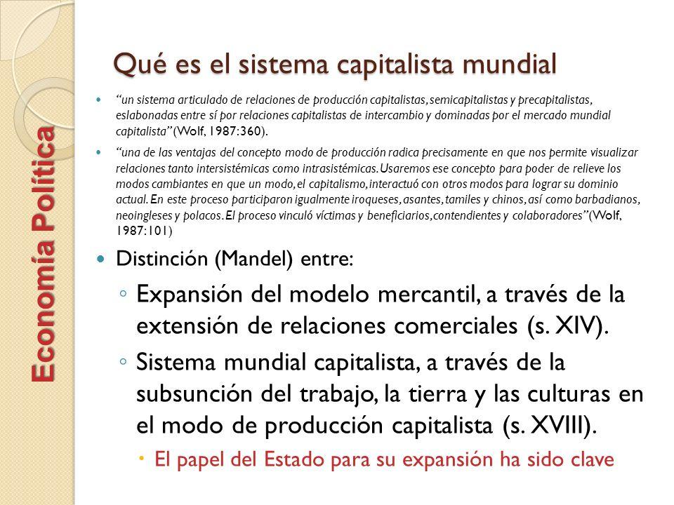 Qué es el sistema capitalista mundial
