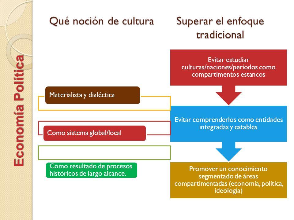 Qué noción de cultura Superar el enfoque tradicional
