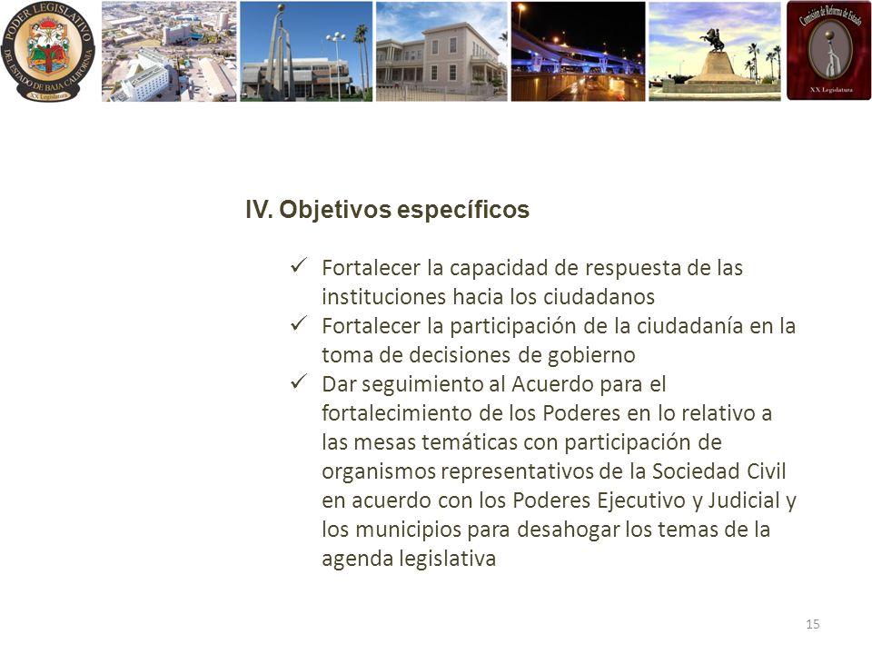 IV. Objetivos específicos