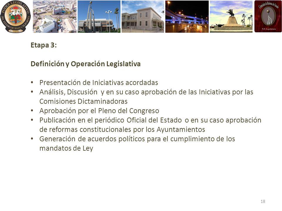 Definición y Operación Legislativa