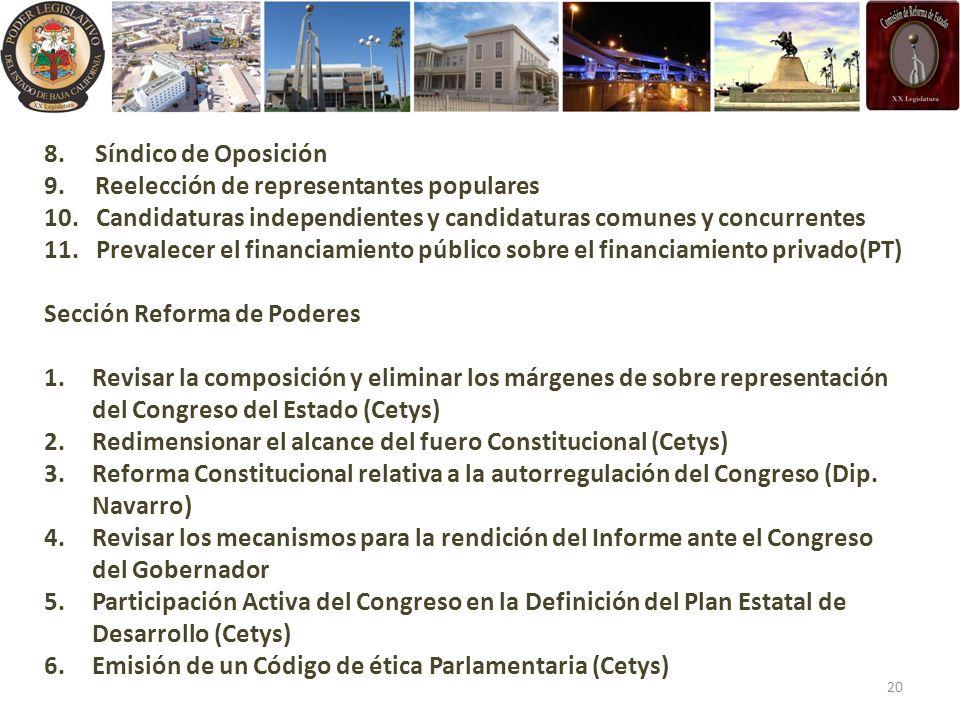 9. Reelección de representantes populares