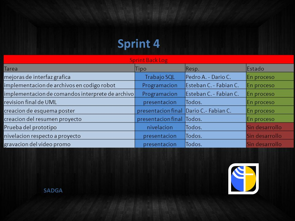 Sprint 4 SADGA Sprint Back Log Tarea Tipo Resp. Estado