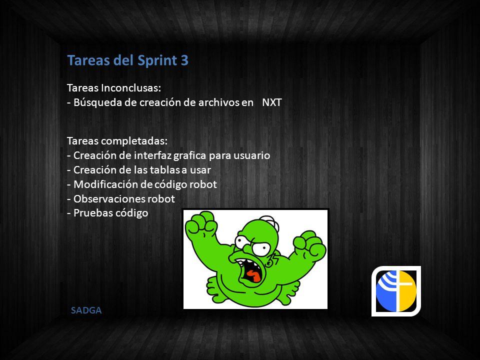 Tareas del Sprint 3 Tareas Inconclusas: