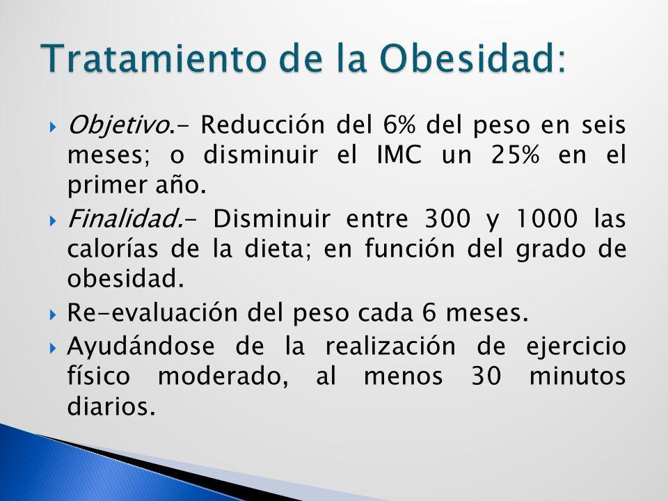 Tratamiento de la Obesidad: