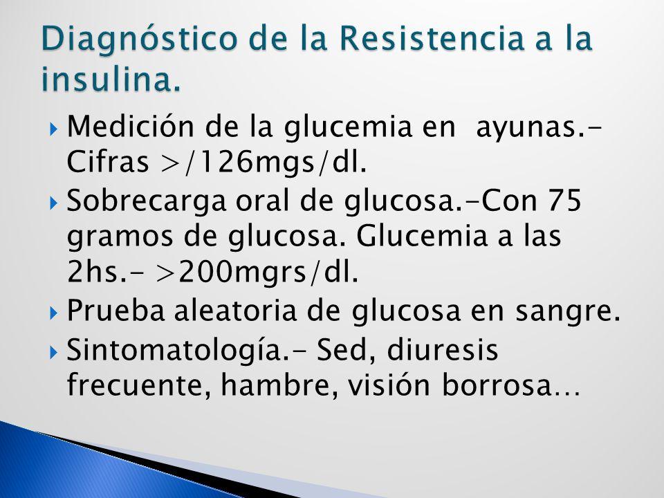 Diagnóstico de la Resistencia a la insulina.