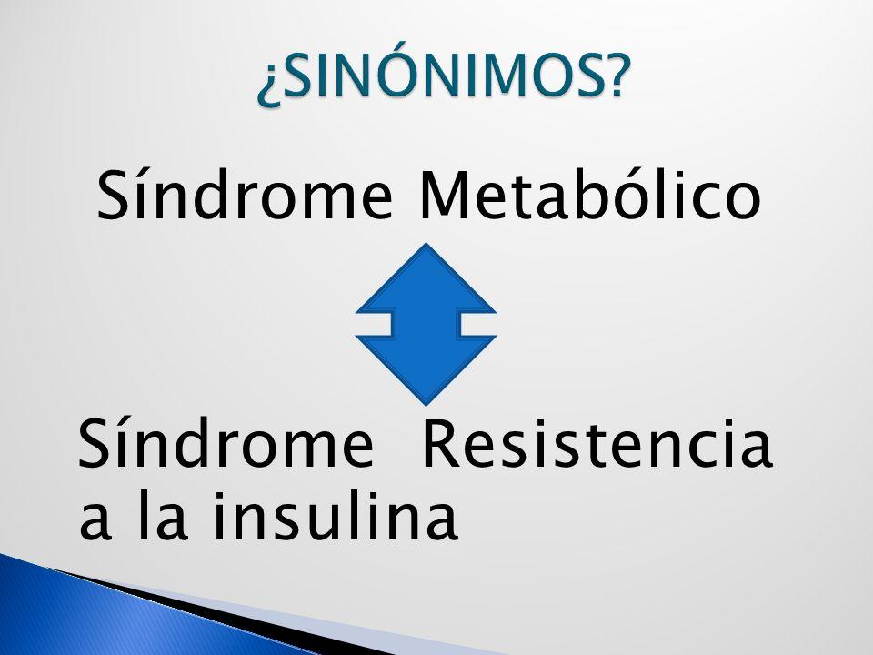 Síndrome Resistencia a la insulina