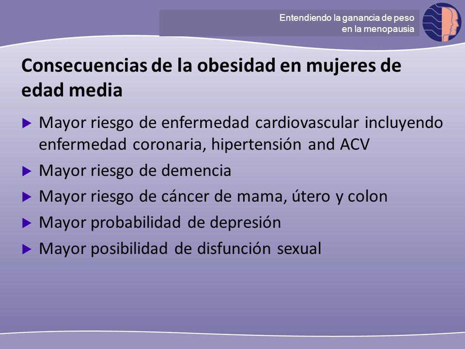 Consecuencias de la obesidad en mujeres de edad media