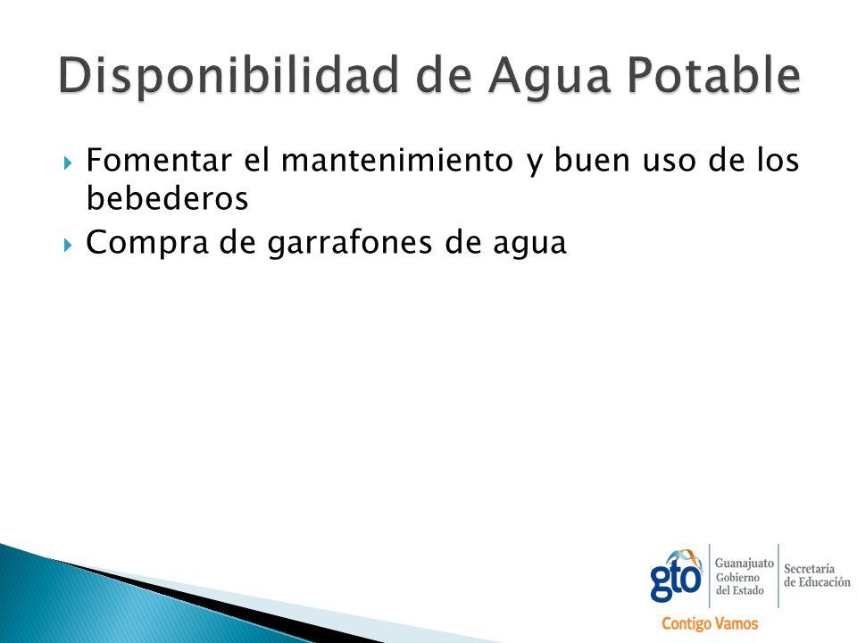Disponibilidad de Agua Potable