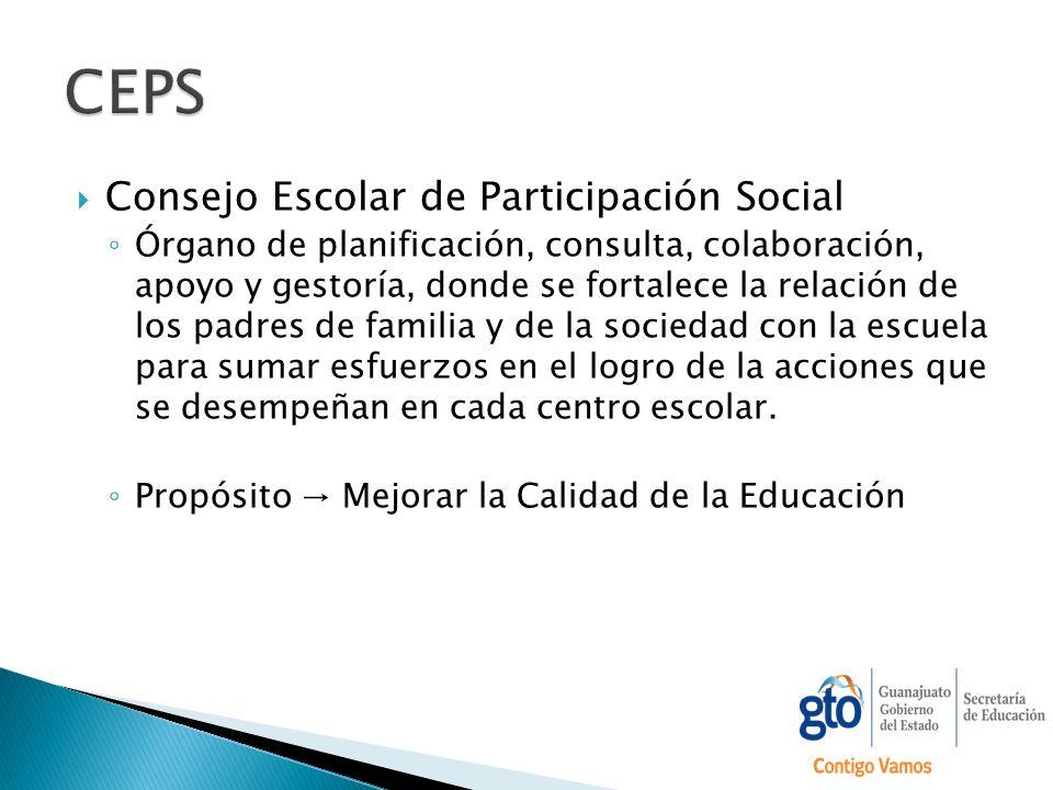 CEPS Consejo Escolar de Participación Social