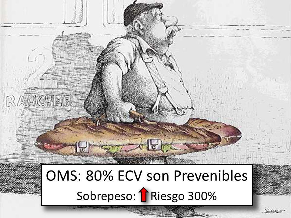 OMS: 80% ECV son Prevenibles