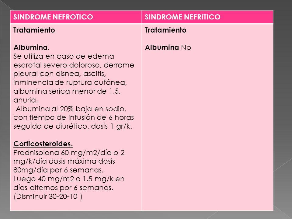 SINDROME NEFROTICO SINDROME NEFRITICO Tratamiento Albumina.