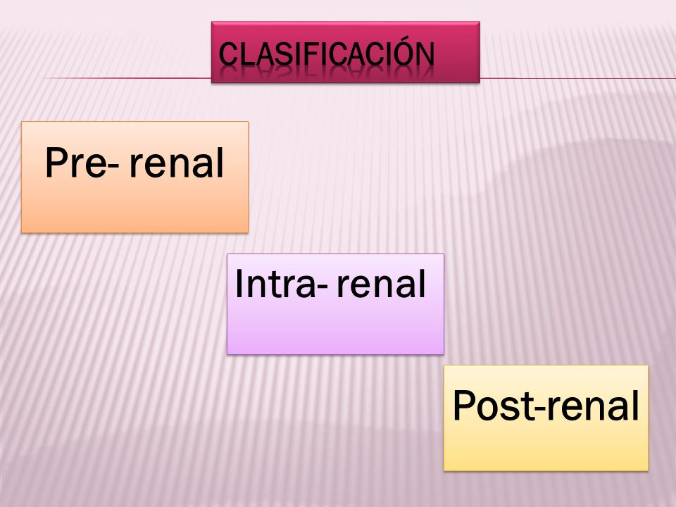 clasificación Pre- renal Intra- renal Post-renal
