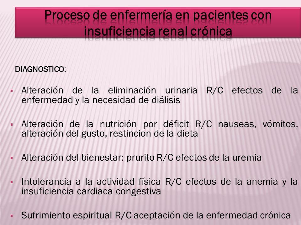 Proceso de enfermería en pacientes con insuficiencia renal crónica