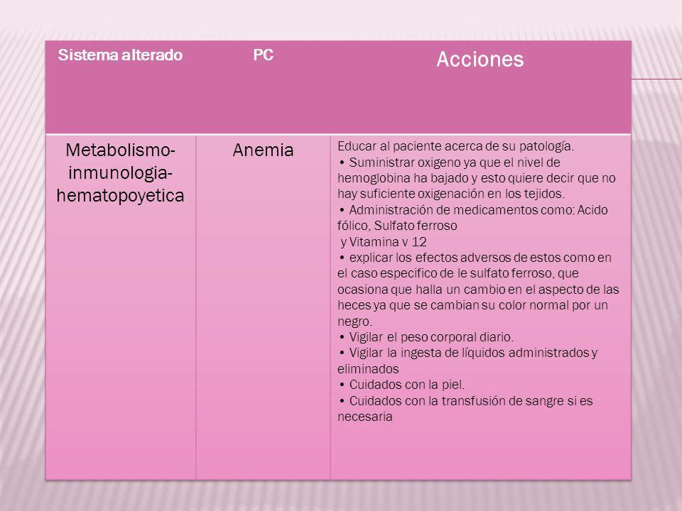 Metabolismo- inmunologia-hematopoyetica