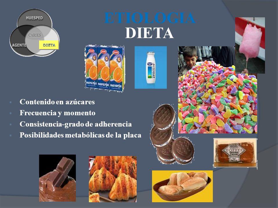 ETIOLOGIA DIETA Contenido en azúcares Frecuencia y momento