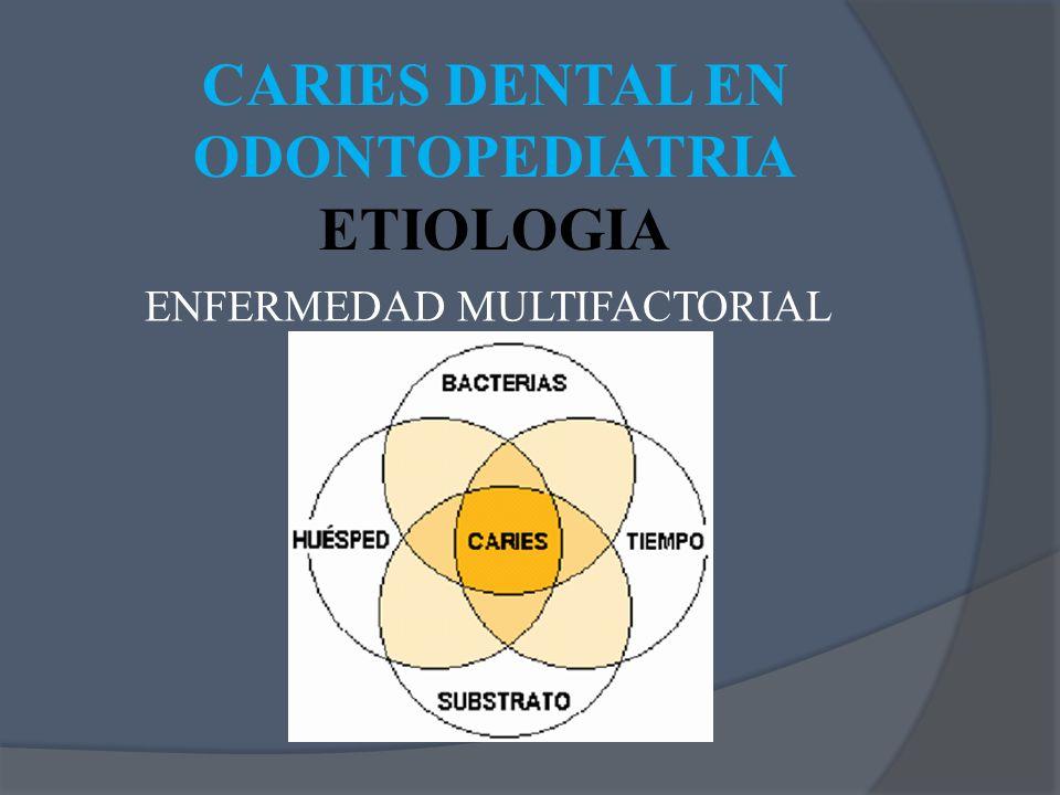 CARIES DENTAL EN ODONTOPEDIATRIA ETIOLOGIA