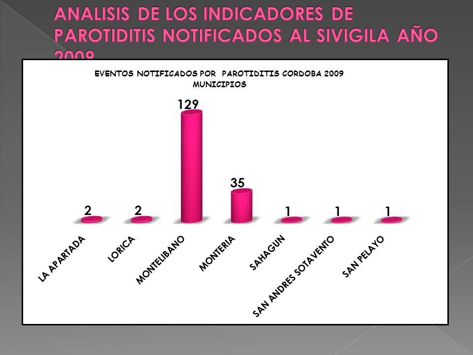 ANALISIS DE LOS INDICADORES DE PAROTIDITIS NOTIFICADOS AL SIVIGILA AÑO 2009