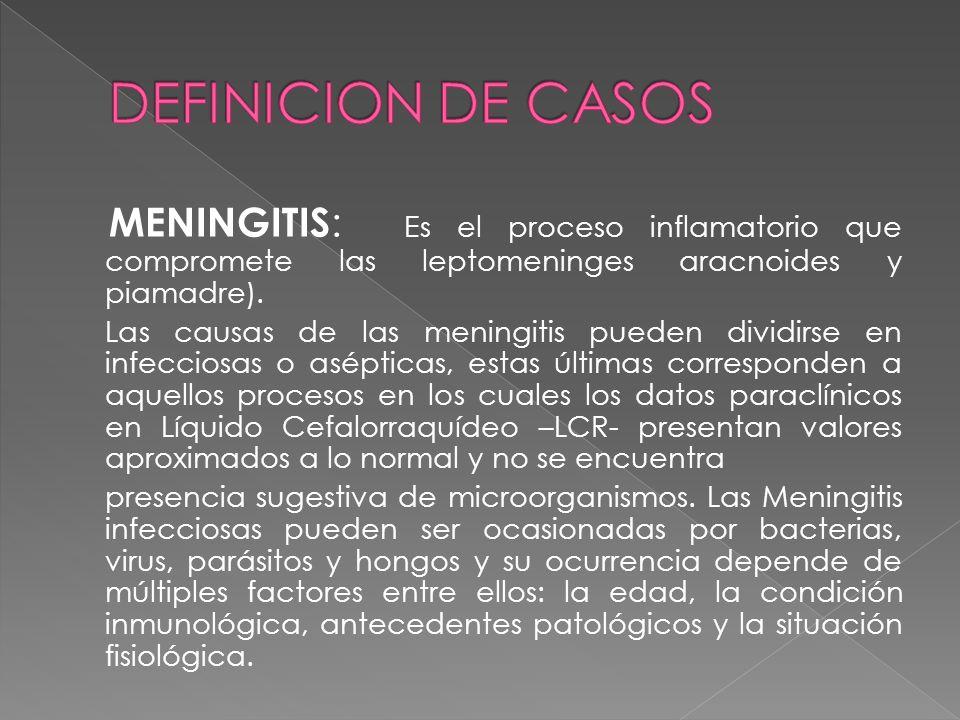 DEFINICION DE CASOS MENINGITIS: Es el proceso inflamatorio que compromete las leptomeninges aracnoides y piamadre).