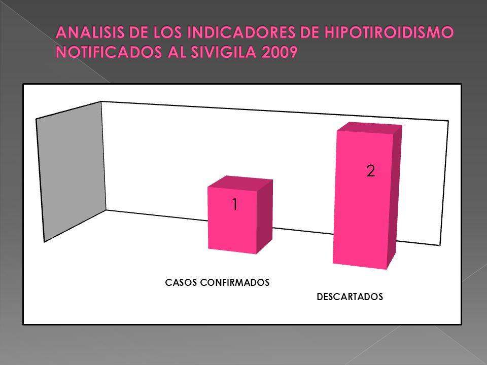 ANALISIS DE LOS INDICADORES DE HIPOTIROIDISMO NOTIFICADOS AL SIVIGILA 2009