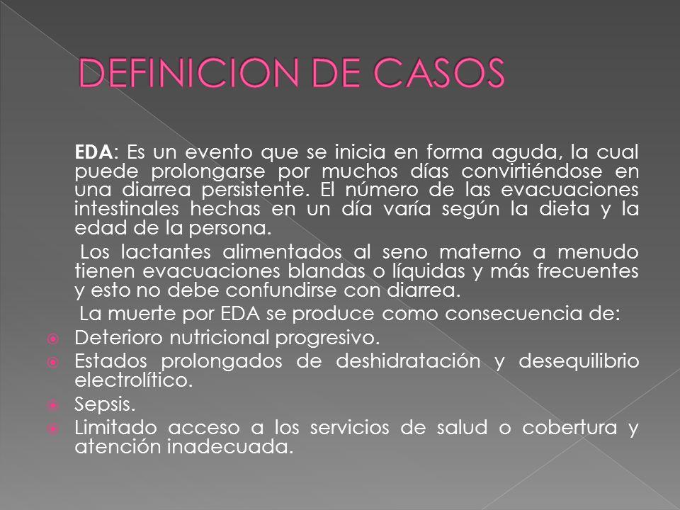 DEFINICION DE CASOS