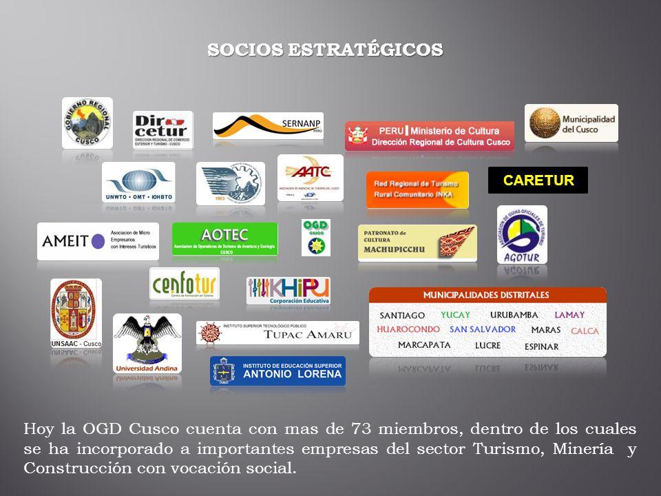 SOCIOS ESTRATÉGICOS CARETUR.