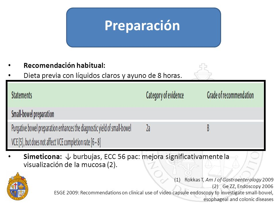 Preparación Recomendación habitual: