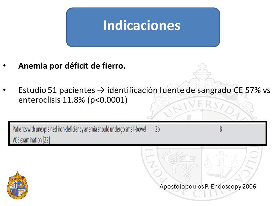 Indicaciones Anemia por déficit de fierro.