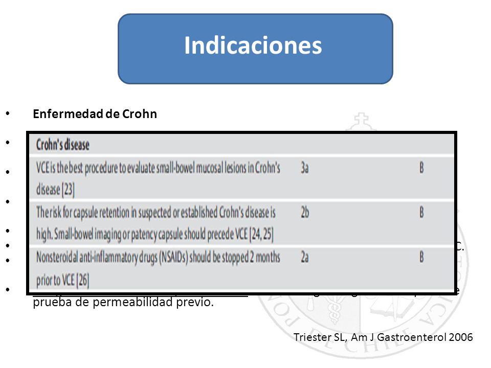 Indicaciones Enfermedad de Crohn