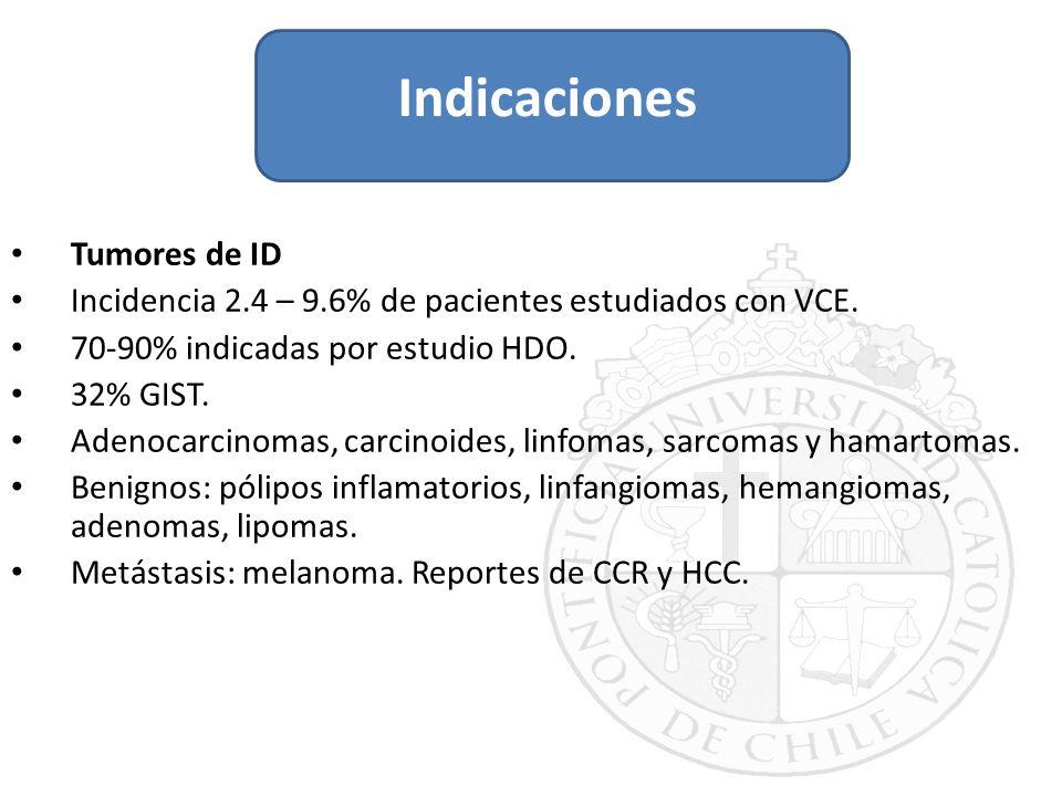 Indicaciones Tumores de ID