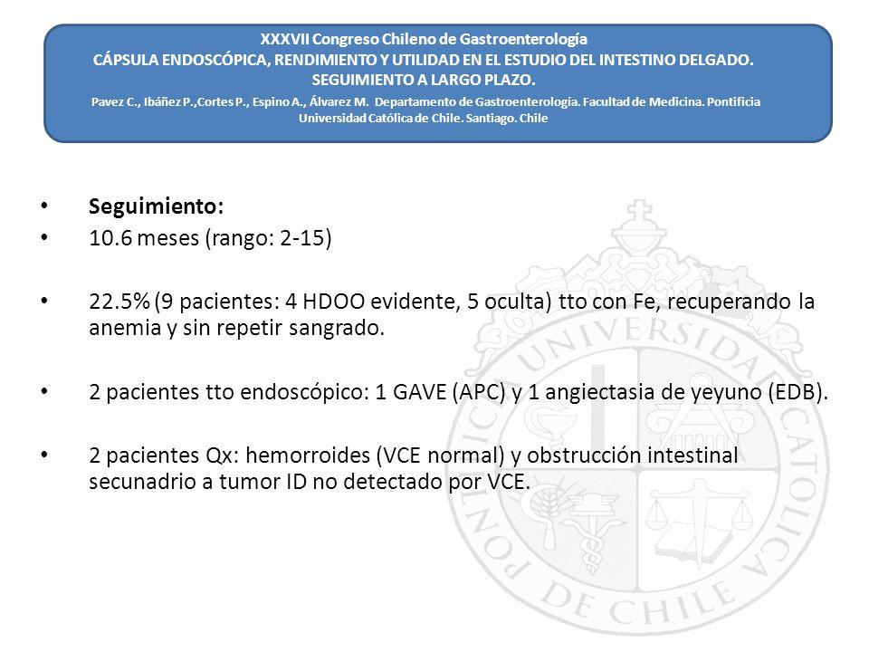 XXXVII Congreso Chileno de Gastroenterología