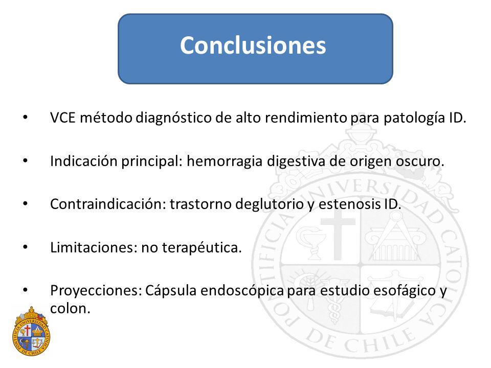 Conclusiones VCE método diagnóstico de alto rendimiento para patología ID. Indicación principal: hemorragia digestiva de origen oscuro.