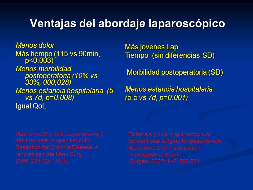 Ventajas del abordaje laparoscópico