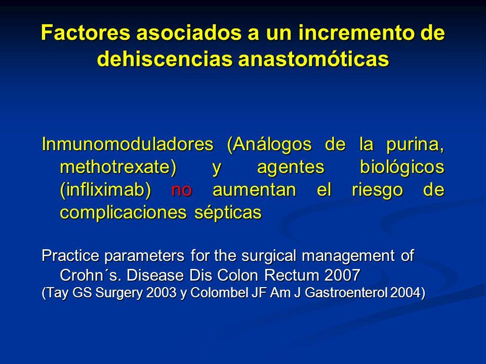 Factores asociados a un incremento de dehiscencias anastomóticas