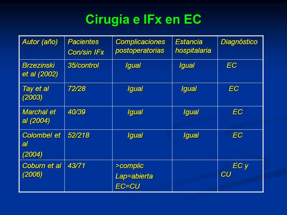 Cirugía e IFx en EC Autor (año) Pacientes Con/sin IFx