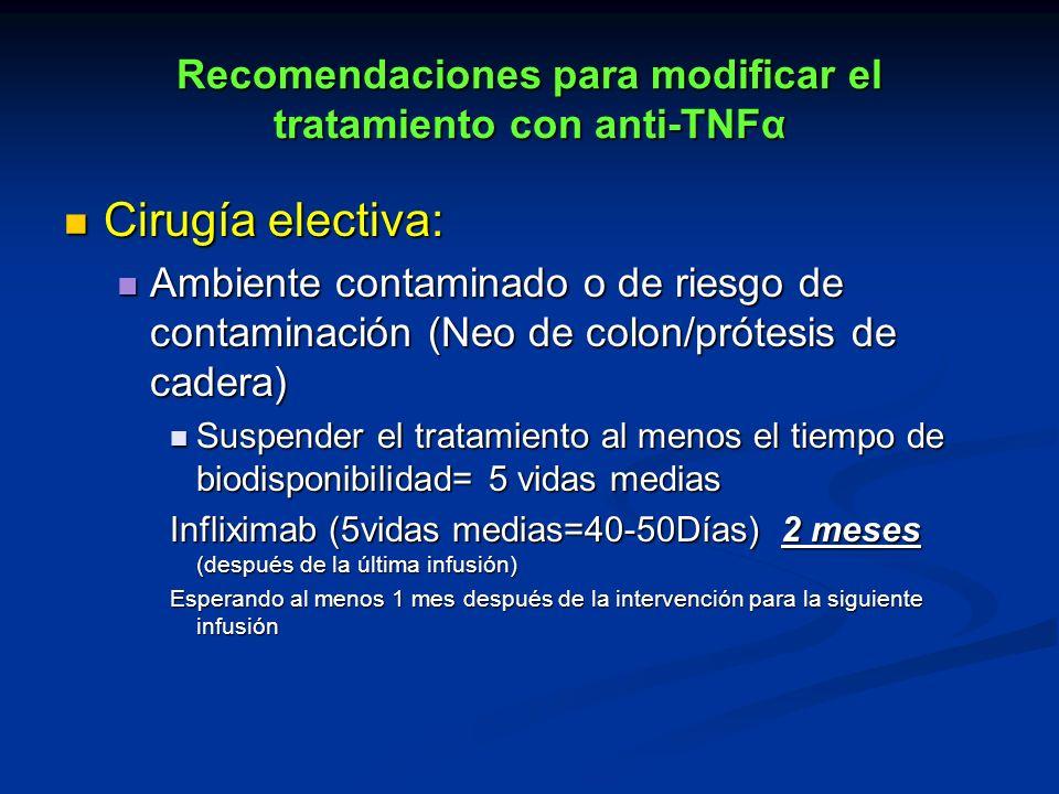 Recomendaciones para modificar el tratamiento con anti-TNFα